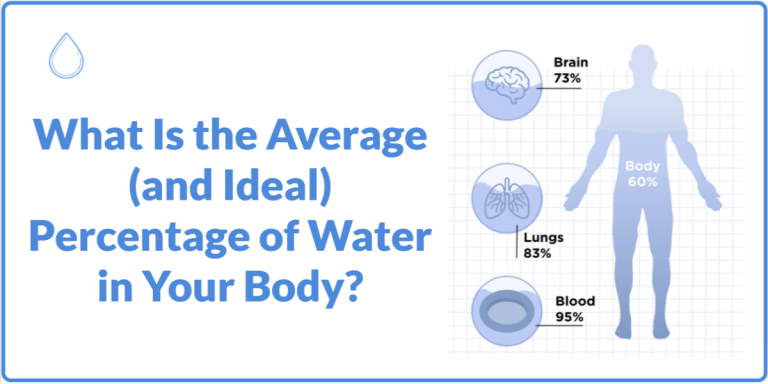 What Is the Average (and Ideal) Percentage of Water in Your Body?